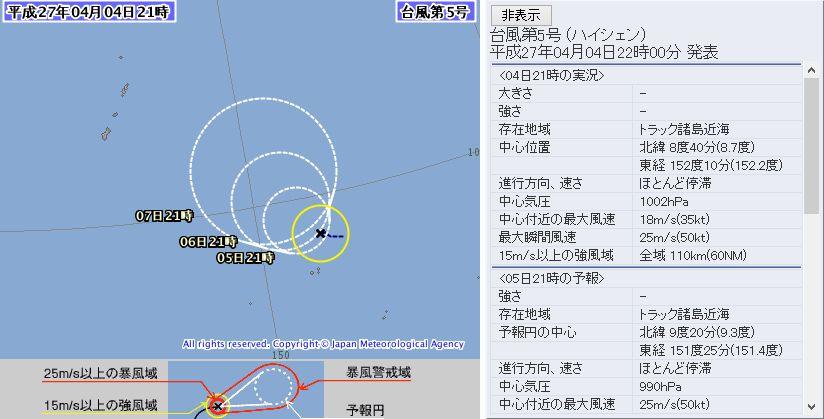 2015年の台風
