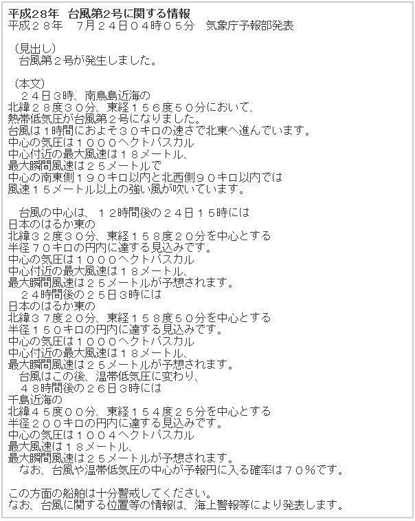 平成28年 台風第2号に関する情報