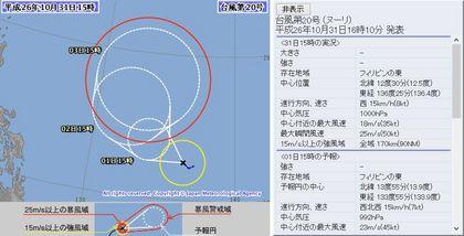 2014年台風第20号 72時間予報 10月31日15時